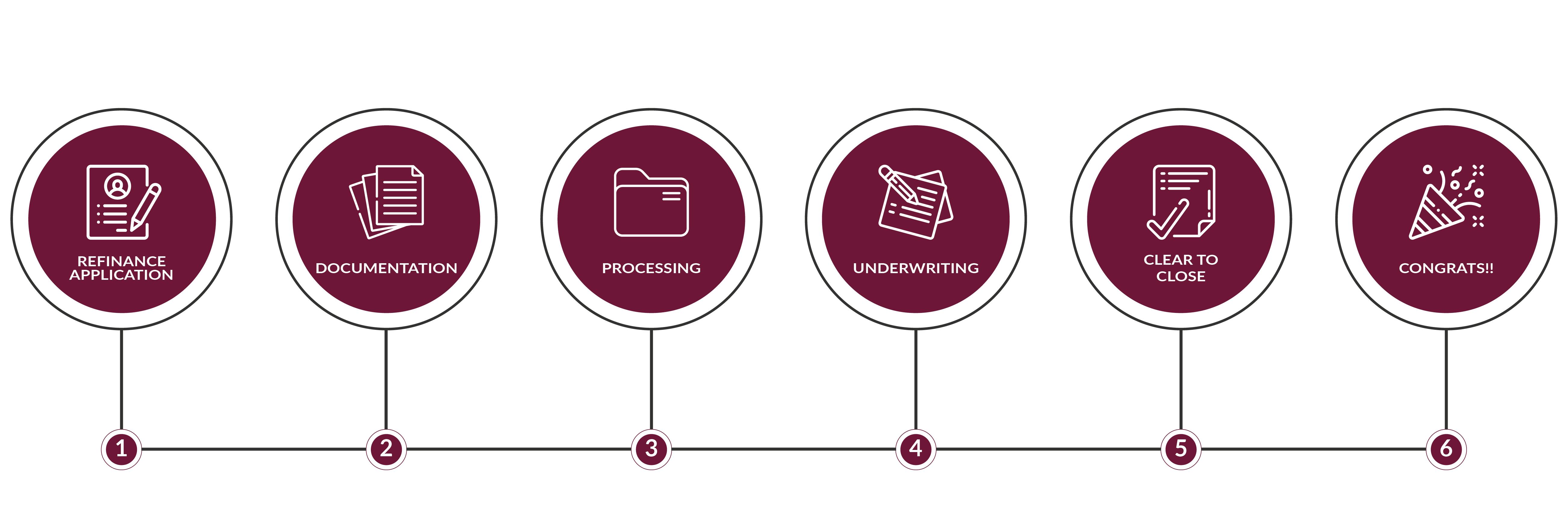 home refinance process